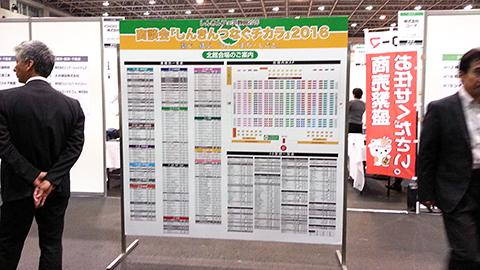 しんきんフェア静岡2016-4